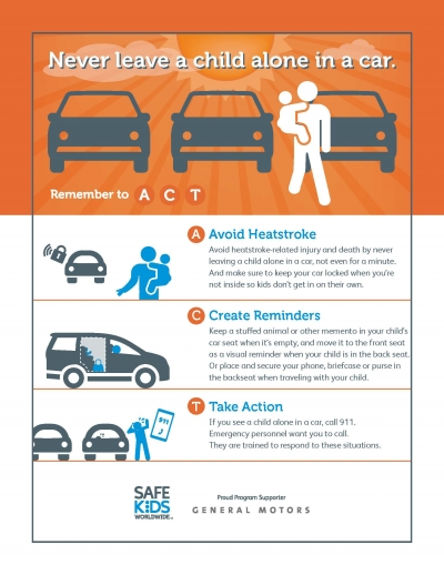 Heatstroke Safety